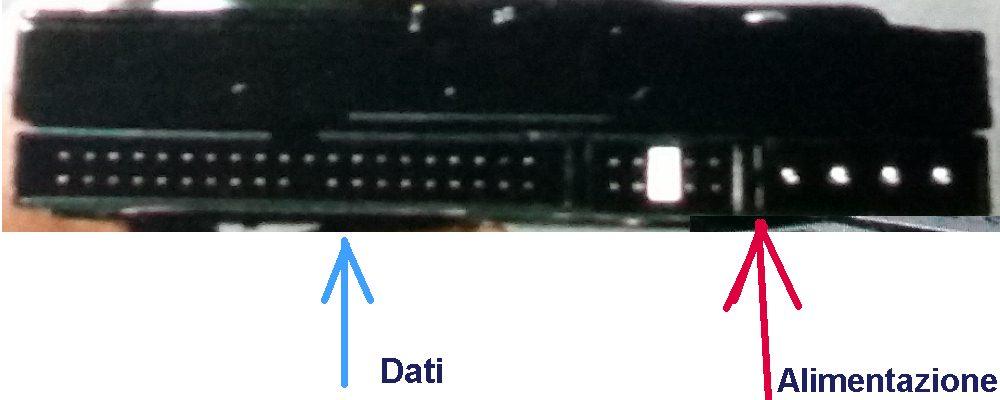 Hard disk di tipo EIDE (1993-2005 CIRCA)